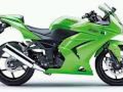 Kawasaki Ninja 250 Series