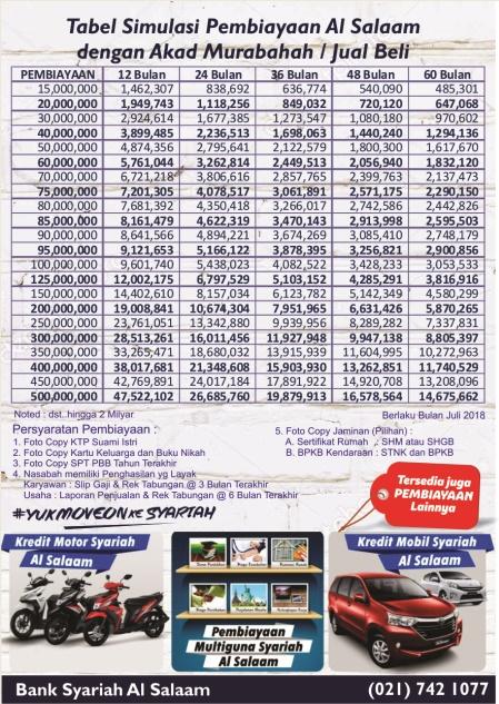 Pinjaman multiguna Pembiayaan bank syariah assalam jaminan sertifikat rumah agunan bpkb mobil